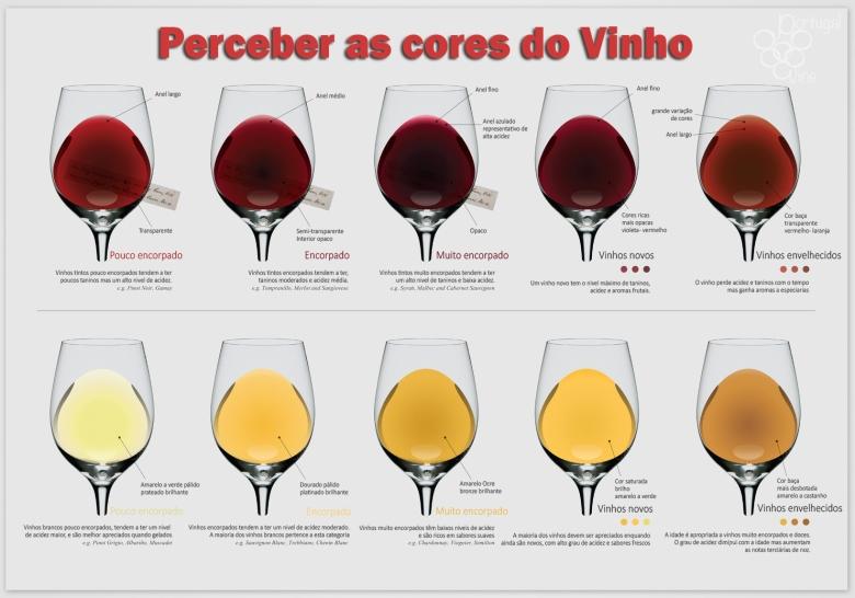 CORES DO VINHO