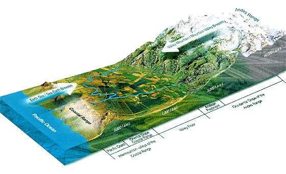 CHILE COLCHAGUA MAPA